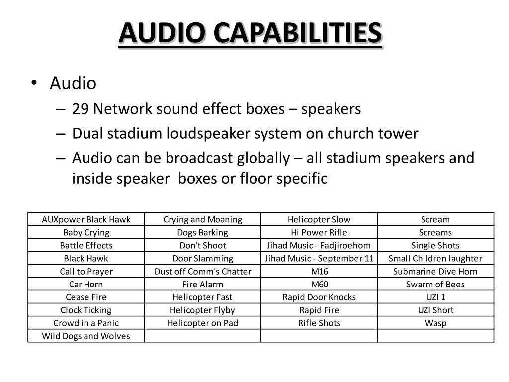 PPT - Range 30 CACTF PowerPoint Presentation - ID:1453834