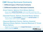cme group hurricane contracts