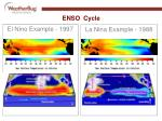 enso cycle