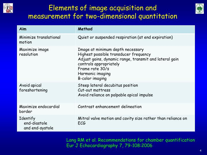 Elements of image acquisition and