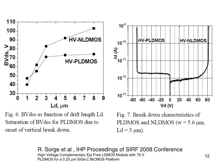 R. Sorge et al , IHP Proceedings of SIRF 2008 Conference