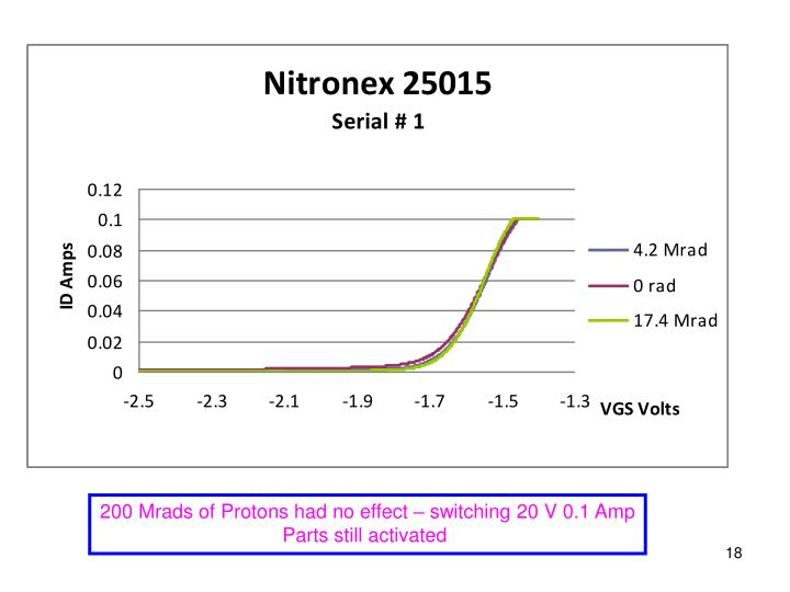 200 Mrads of Protons had no effect – switching 20 V 0.1 Amp