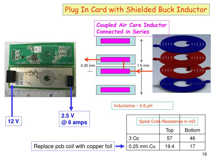 Plug In Card with Shielded Buck Inductor