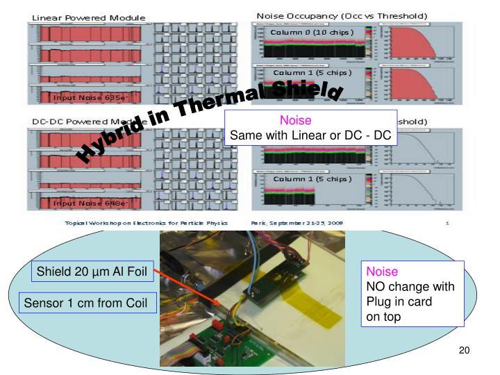 Hybrid in Thermal Shield
