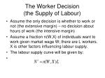 the worker decision the supply of labour