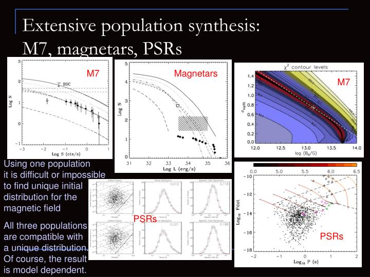 Extensive population synthesis: