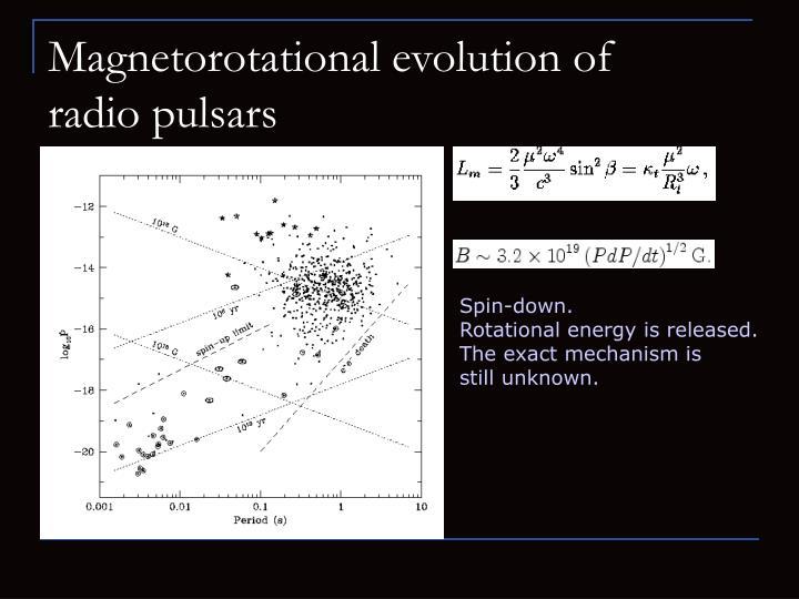Magnetorotational evolution of