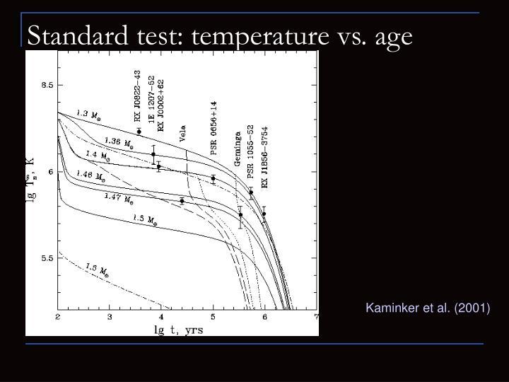 Standard test: temperature vs. age