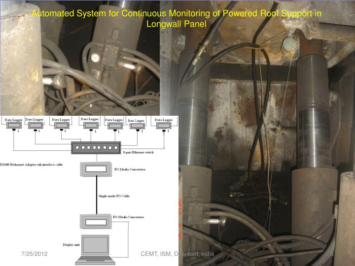 Automated System for Continuous Monitoring of Powered Roof Support in