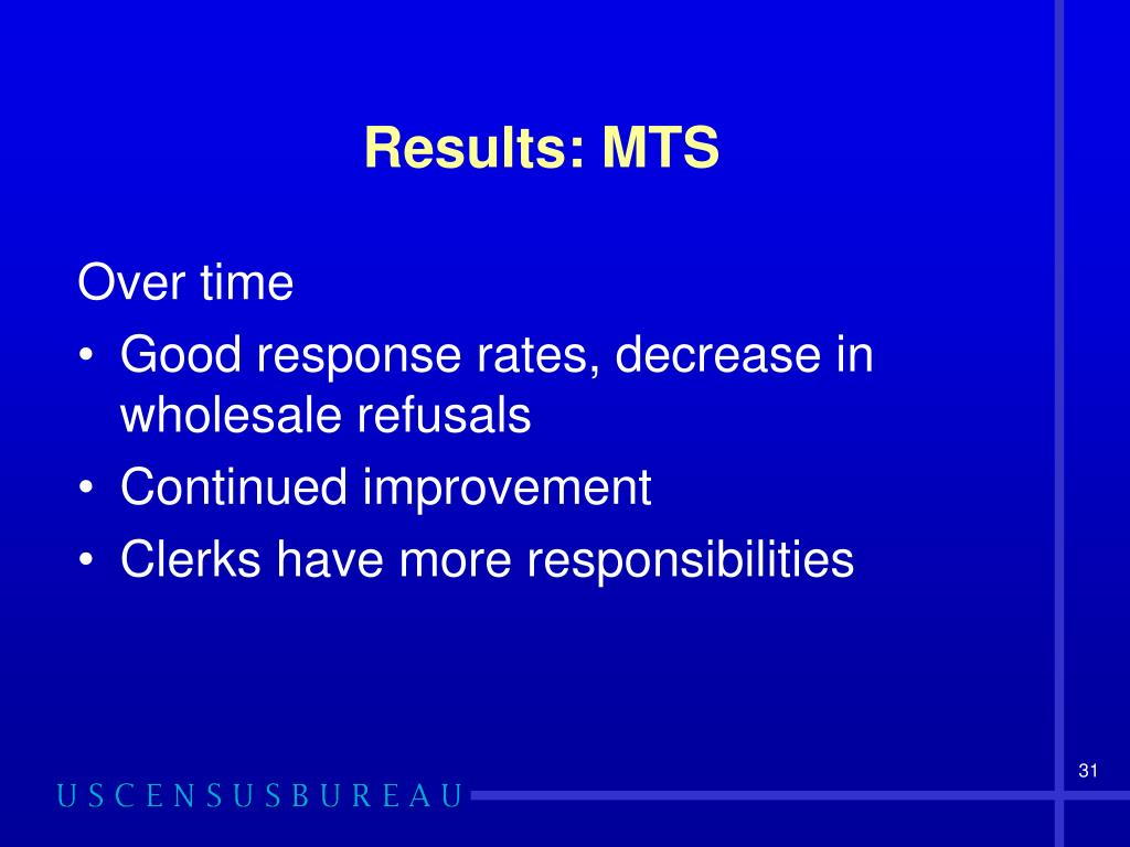 Results: MTS