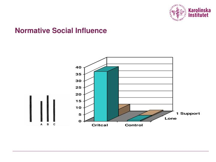 social psychology informational social influence The role of social influence processes in social change conformity and obedience this area of the course on social influence, covers one of the most interesting and controversial areas in psychology.