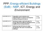 ppp energy efficient buildings eeb nmp ict energy and environment1