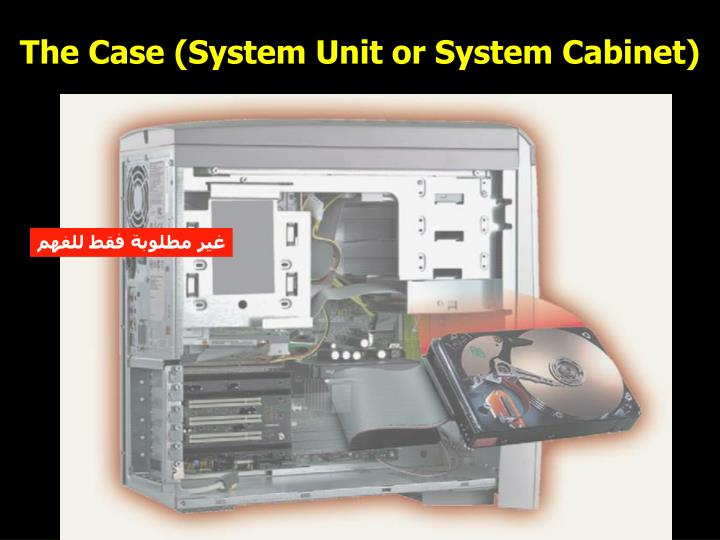 The Case (System Unit or System Cabinet)