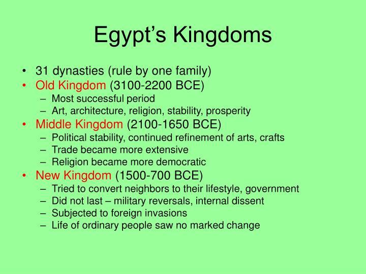 Egypt's Kingdoms