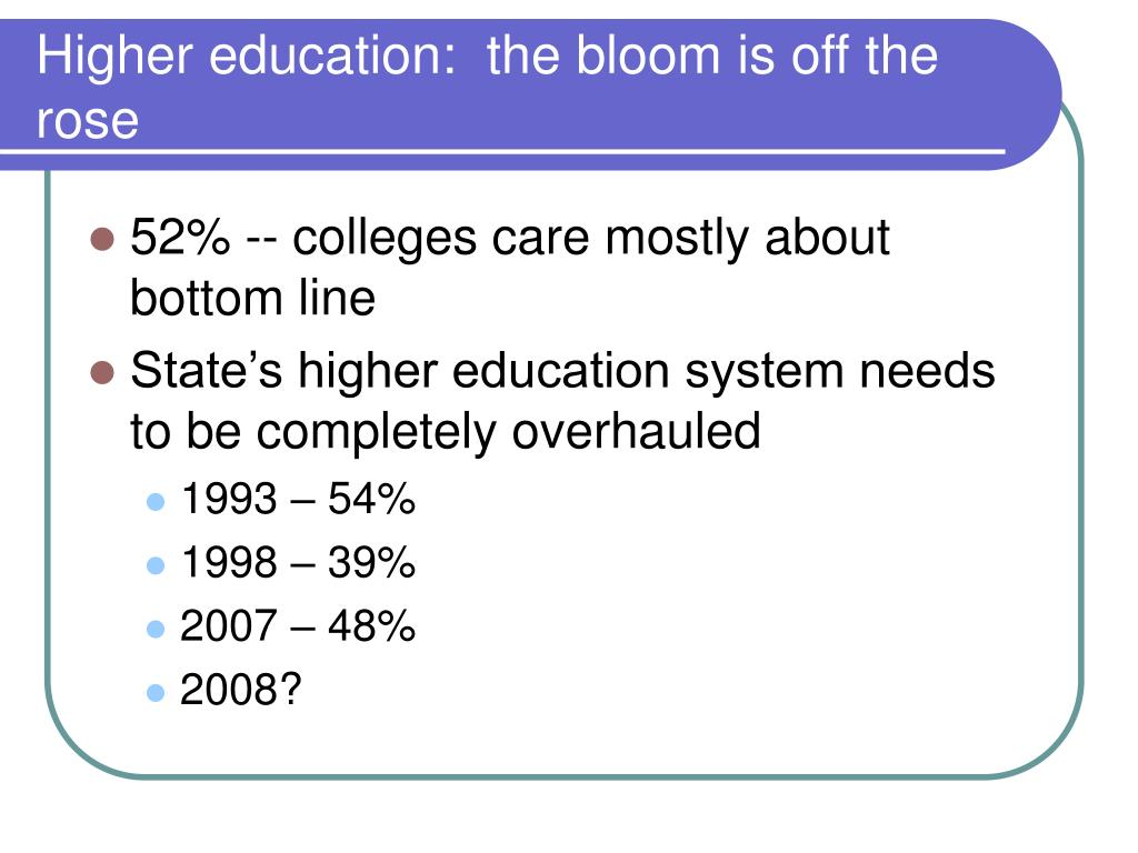 Higher education:  the bloom is off the rose