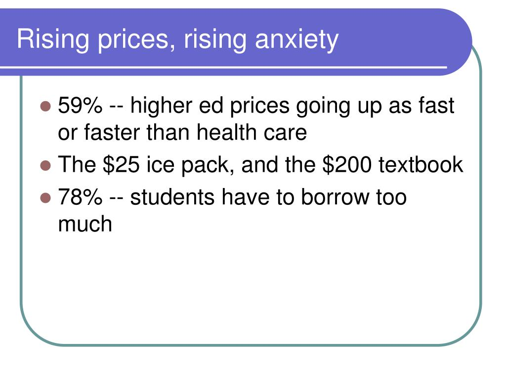 Rising prices, rising anxiety