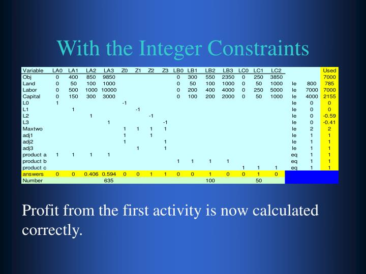 With the Integer Constraints