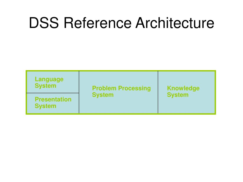 DSS Reference Architecture