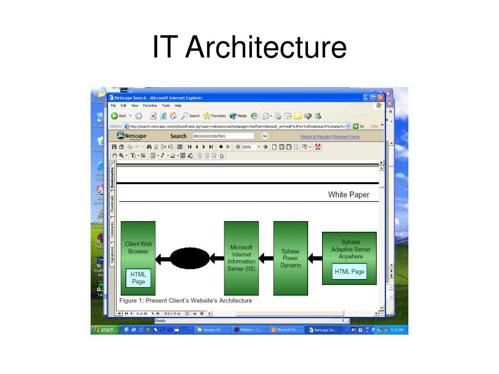 IT Architecture
