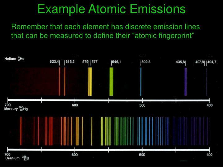 Example Atomic Emissions