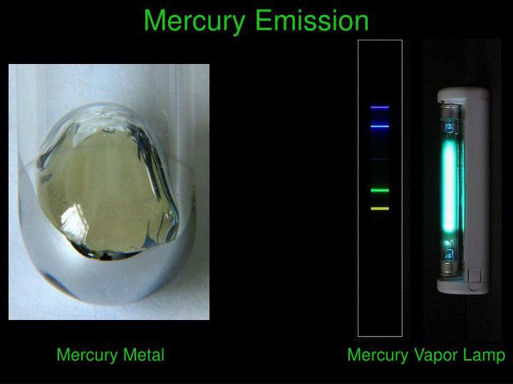 Mercury Emission