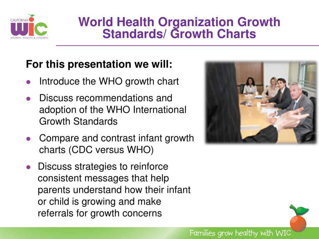 World health growth chart image collections free any chart examples world health growth chart image collections free any chart examples world health growth chart gallery free nvjuhfo Gallery