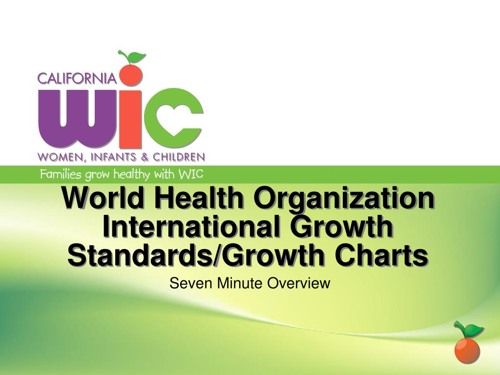 World health growth chart image collections free any chart examples world health growth chart gallery free any chart examples ppt world health organization international growth standards nvjuhfo Gallery