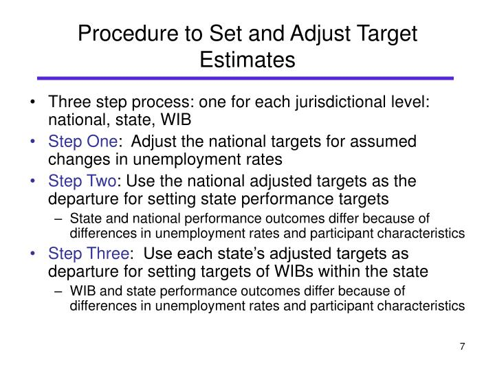 Procedure to Set and Adjust Target Estimates
