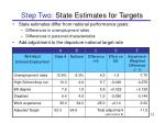 step two state estimates for targets