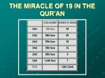 the miracle of 19 in the qur an23