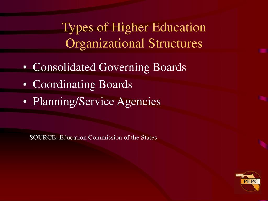 Types of Higher Education Organizational Structures
