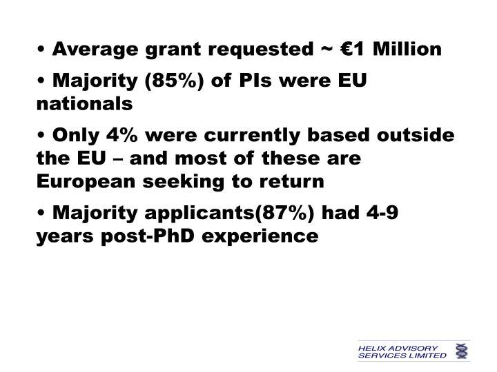 • Average grant requested ~ €1 Million