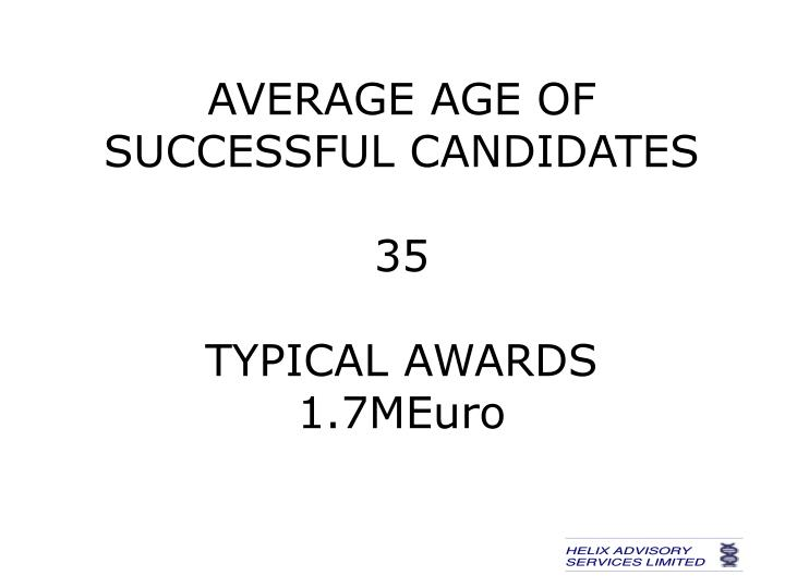 AVERAGE AGE OF SUCCESSFUL CANDIDATES