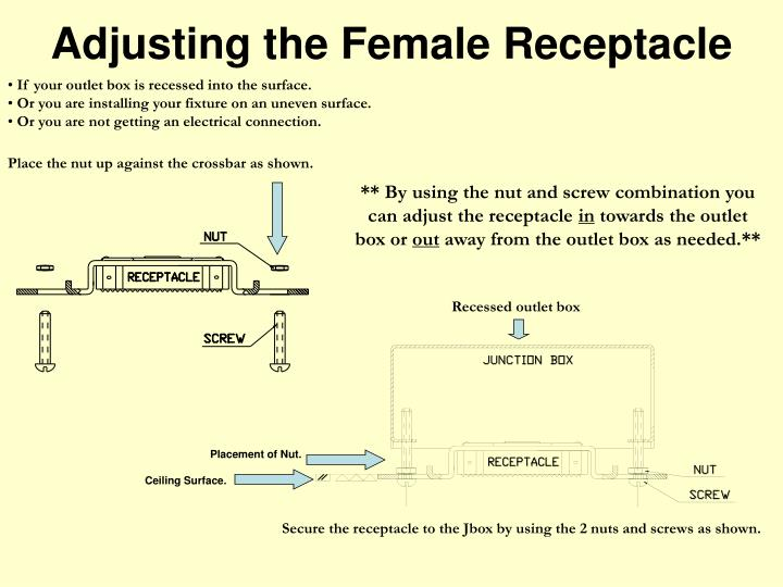 adjusting the female receptacle n.