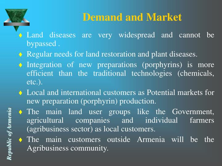 Demand and Market