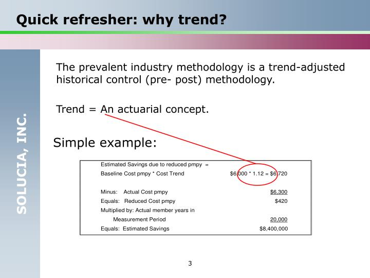 Quick refresher: why trend?