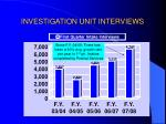 investigation unit interviews