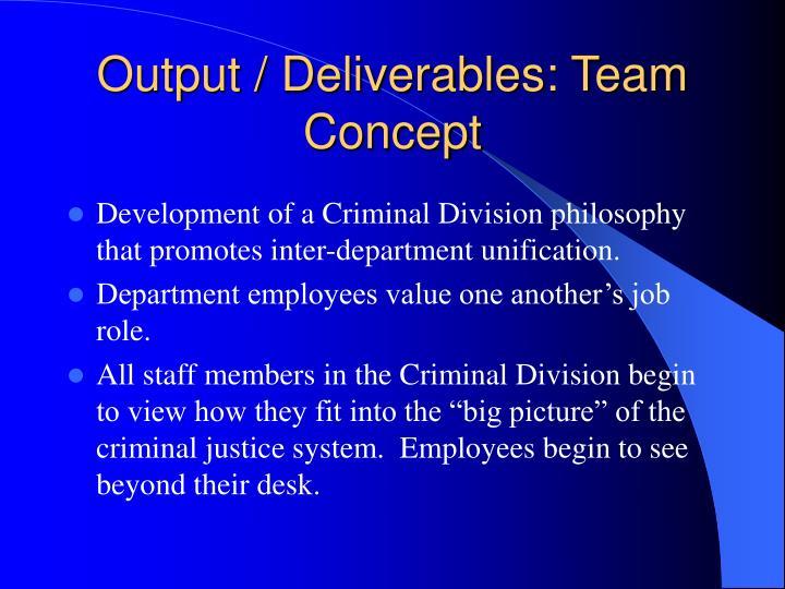 Output / Deliverables: Team Concept