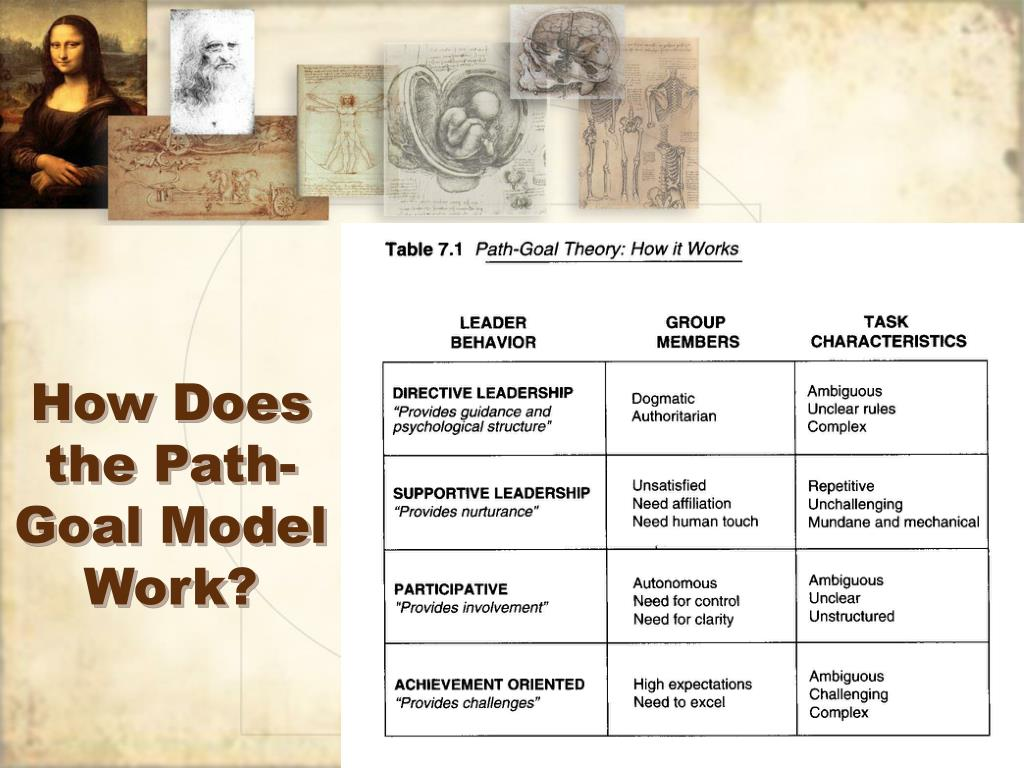 How Does the Path-Goal Model Work?