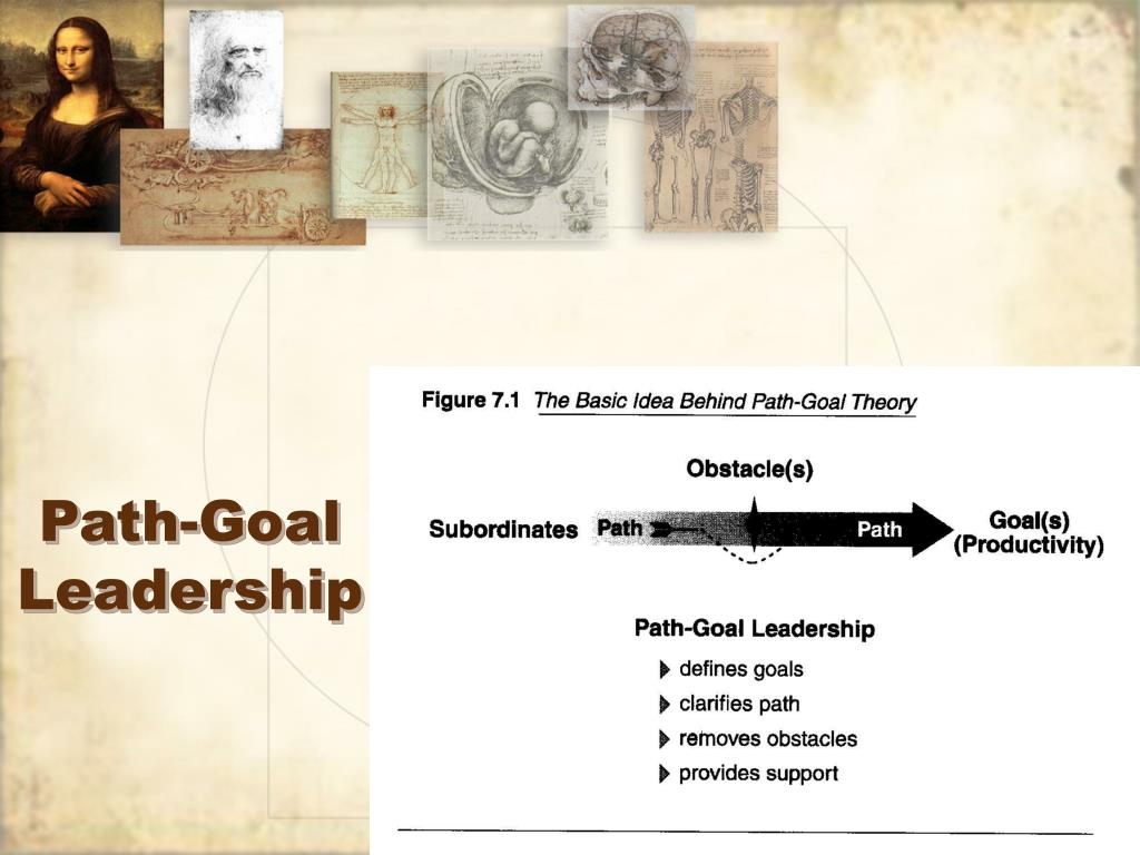 Path-Goal Leadership