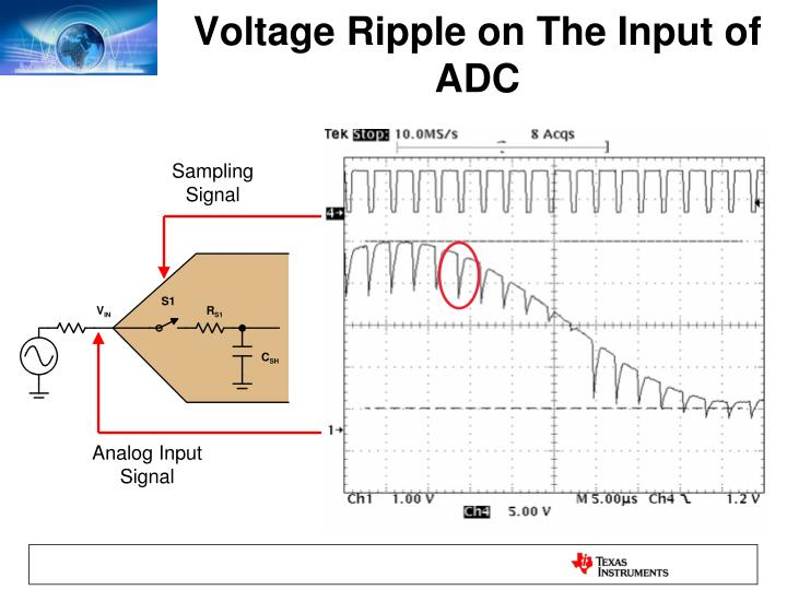 Voltage Ripple on The Input of ADC