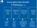 innovation led growth 4 pathways mit