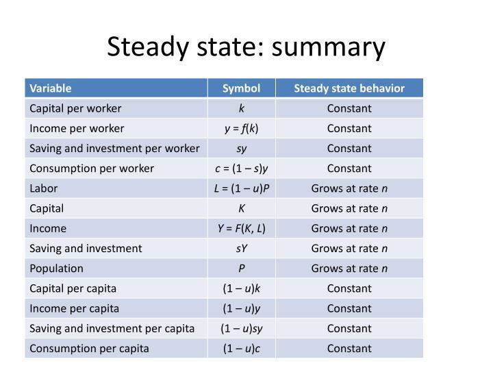 Steady state: summary