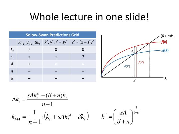 Whole lecture in one slide!