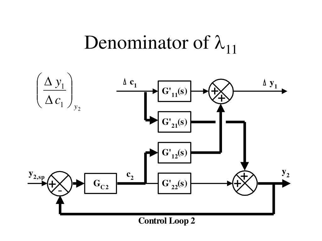 Denominator of