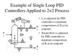 example of single loop pid controllers applied to 2 2 process