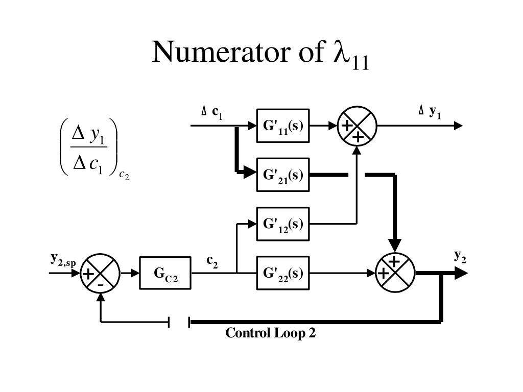 Numerator of