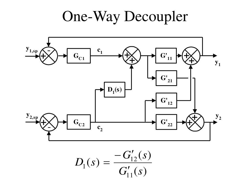 One-Way Decoupler
