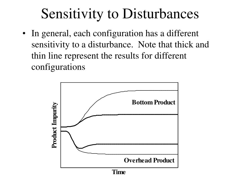 Sensitivity to Disturbances