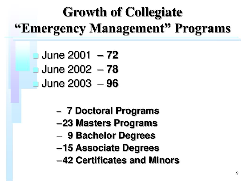 Growth of Collegiate